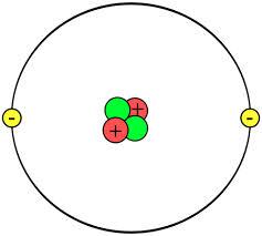 atom 2